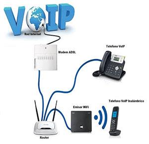 مزایای ویپ (VoIP)